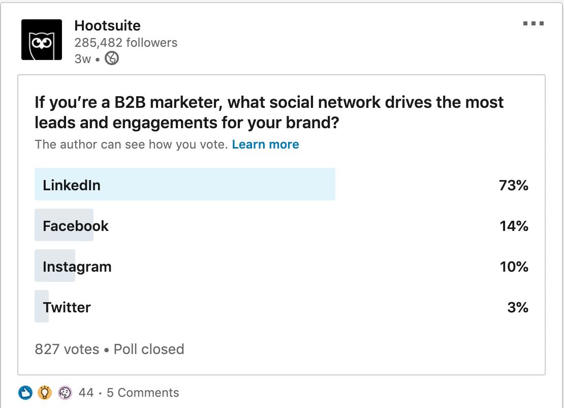 Социальная сеть B2B-маркетинга, которая стимулирует большинство потенциальных клиентов и вовлечений. LinkedIn