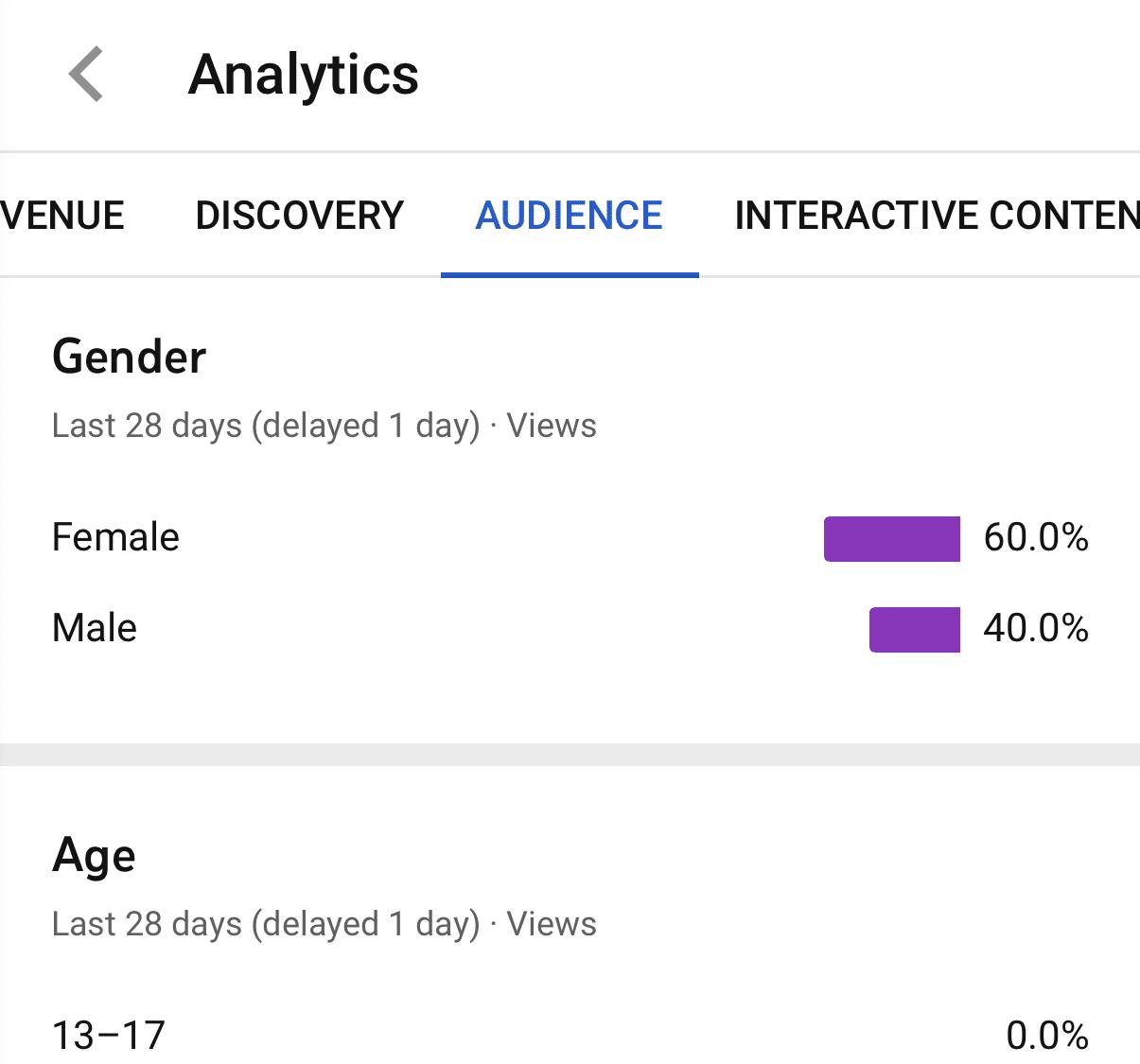 Панель аналитики YouTube, вкладка аудитории