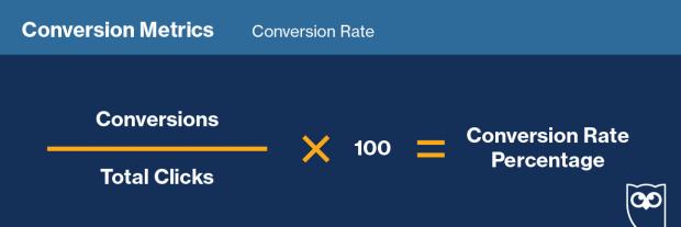 Формула для отслеживания коэффициента конверсии в социальных сетях