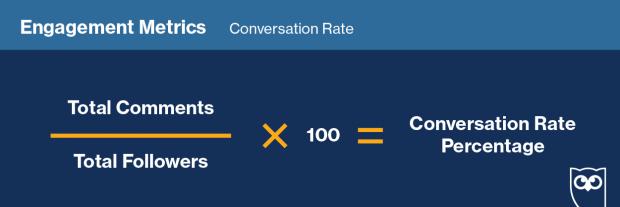 Формула, показывающая, как рассчитать «Уровень разговоров» в социальных сетях