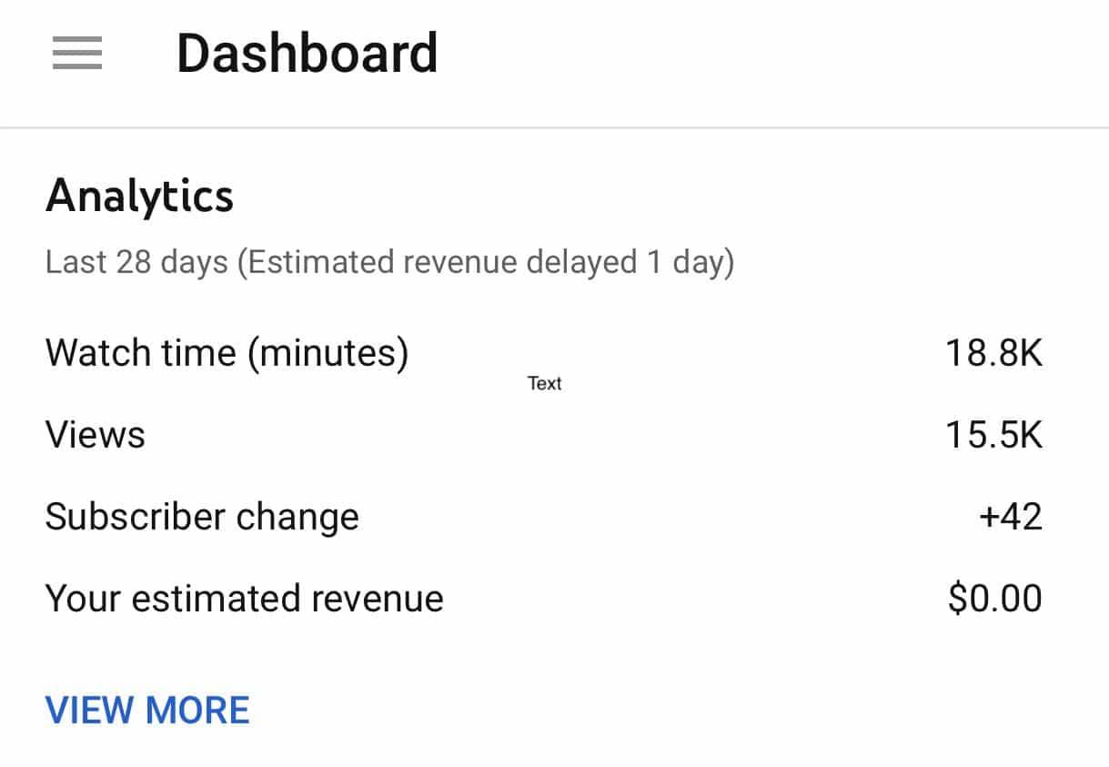 Панель аналитики YouTube за последние 28 дней