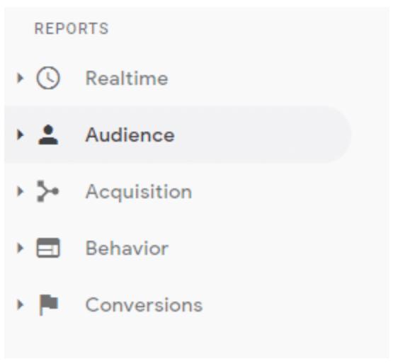 Анализируйте веб-трафик с помощью отчетов