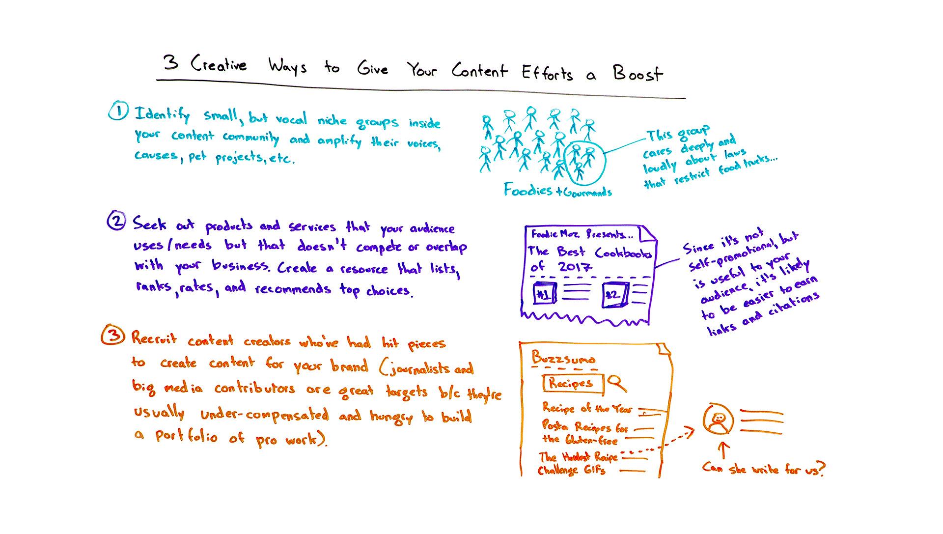 3 способа активизировать ваши усилия по созданию контента