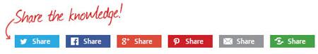 добавьте ссылки для публикации в социальных сетях для сообщений в блогах