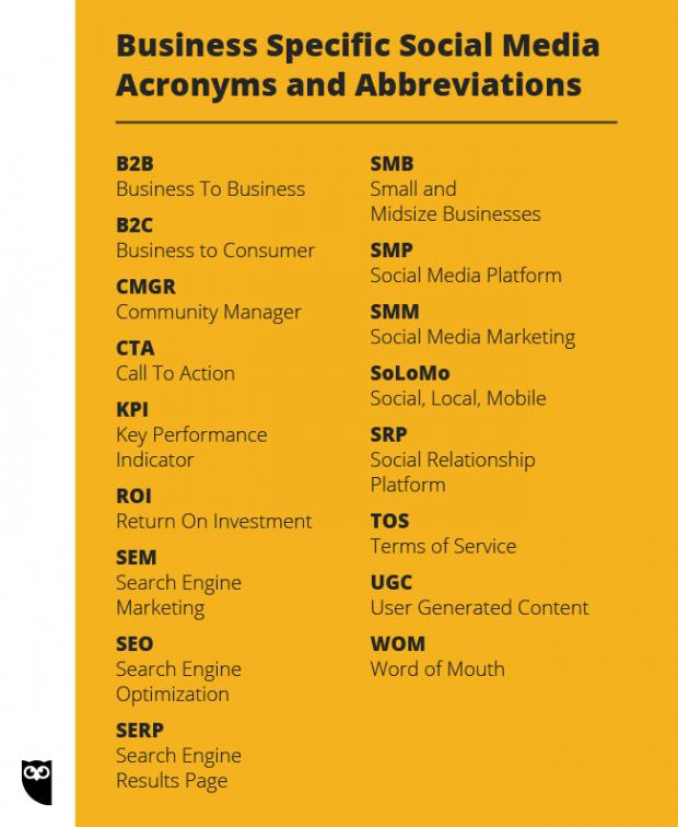 Акронимы в социальных сетях