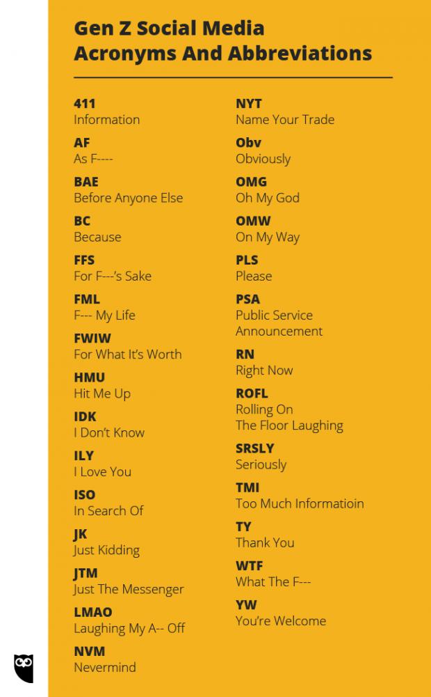 Акронимы социальных сетей