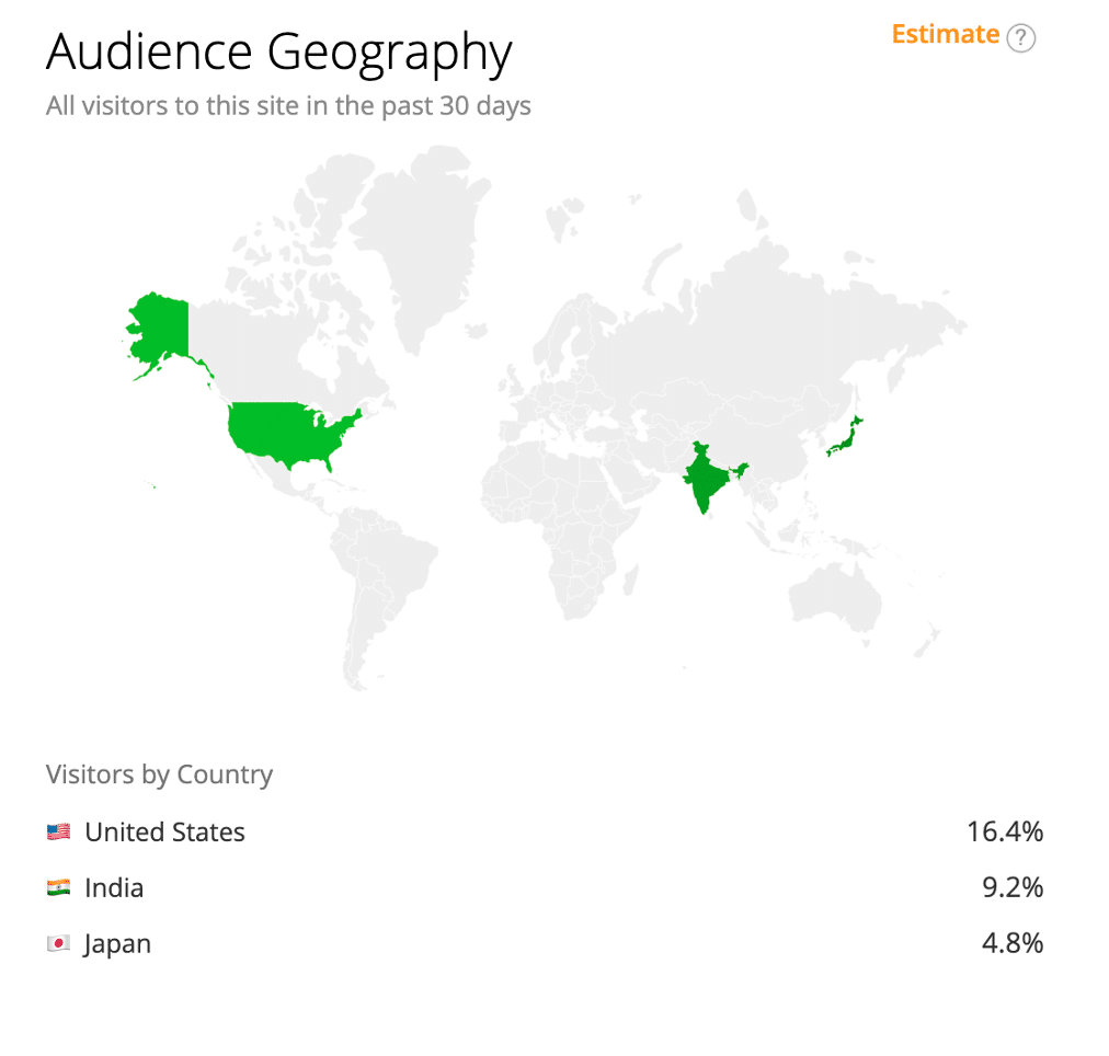 Статистика географии аудитории YouTube