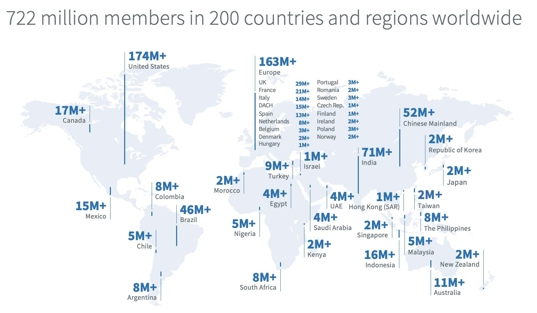 Глобальное количество участников LinkedIn по странам