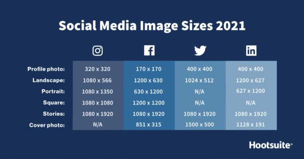 размеры изображений в социальных сетях