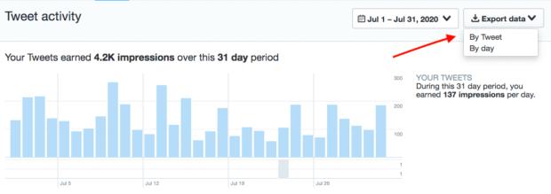Экспорт данных аналитики из Twitter