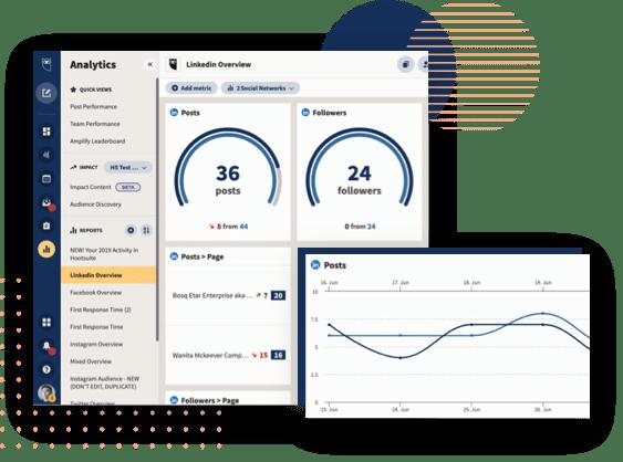 Панель аналитики социальных сетей Hootsuite