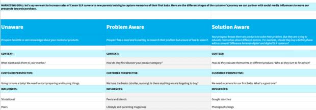 Предварительный просмотр шаблона маркетинговой стратегии влиятельного лица