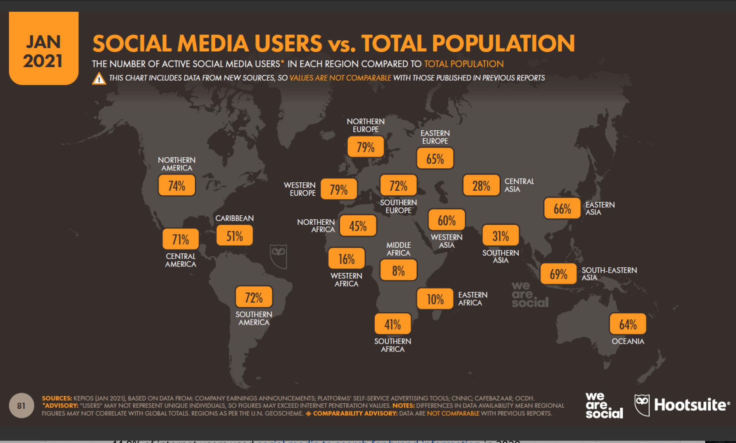 пользователи социальных сетей по сравнению с общим населением