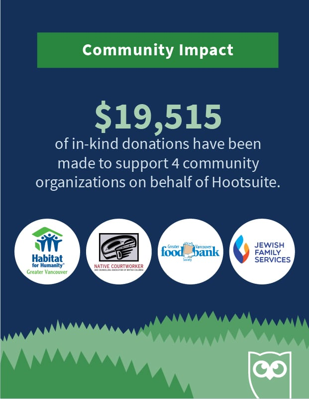 инфографика, показывающая влияние на общество сокращения офиса Hootsuite