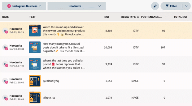 Панель мониторинга Hootsuite Impact