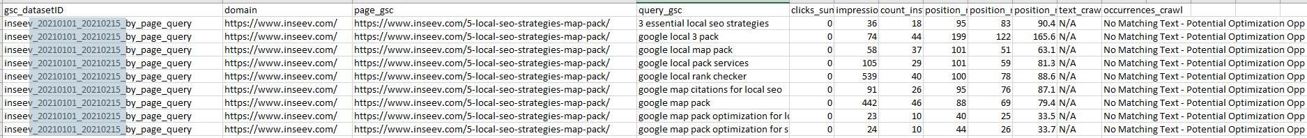 Внутри набора данных создается столбец gsc_datasetID, который включает дату диапазон извлечения.