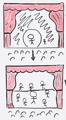 Рисование руки человека в центре внимания на сцене по сравнению с хорошо освещенным ансамблем на сцене.
