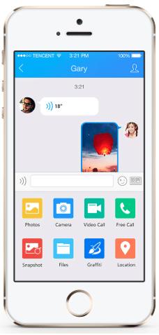 QQ International Messaging