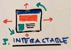 Фотография нарисованной от руки веб-страницы со стрелками для обозначения различных доступных взаимодействий.