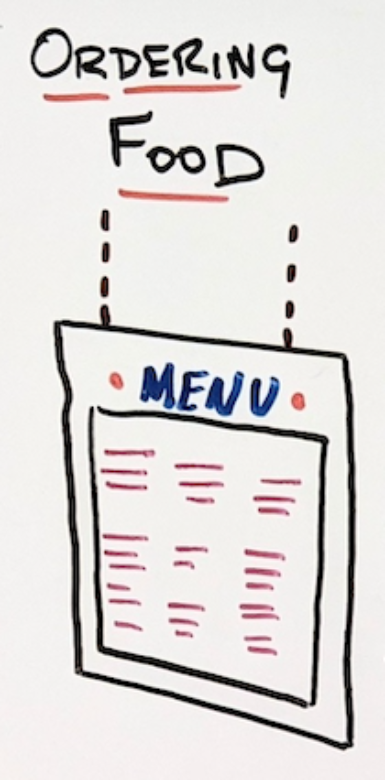 Рисование от руки меню с надписью «Заказ еды» над ним