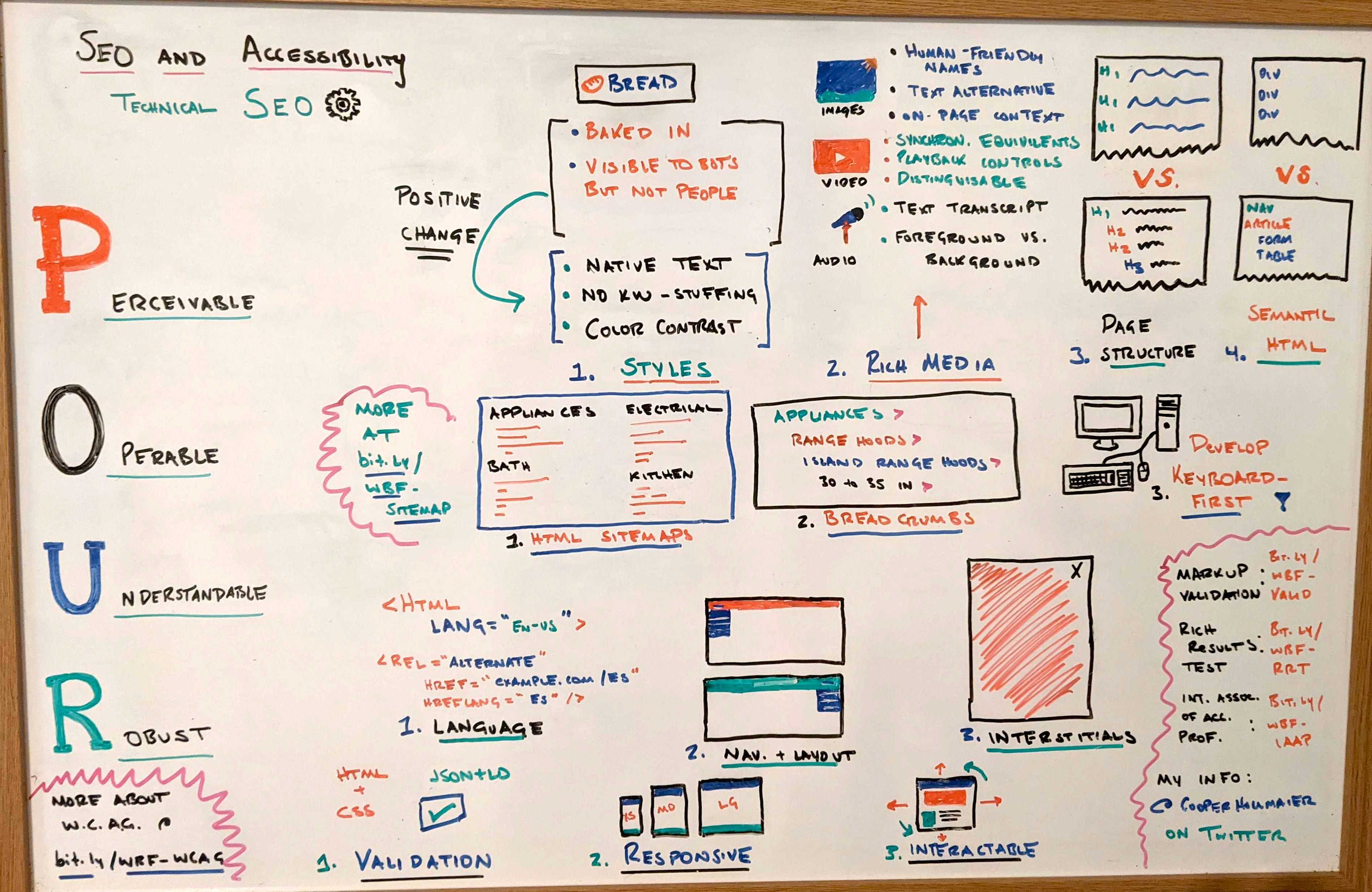 Фотография доски с рукописными заметками о том, как технические специалисты по поисковой оптимизации могут сосредоточиться на доступности .