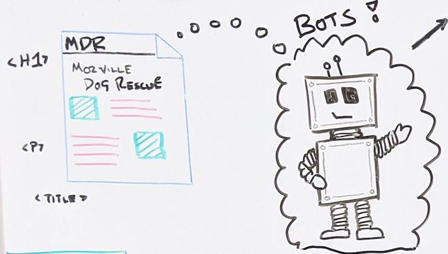Рисование веб-страницы и робота от руки.