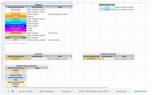 Календарь контента в социальных сетях Hootsuite,