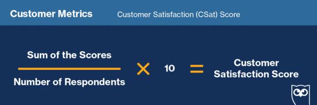 формула для расчета CSAT