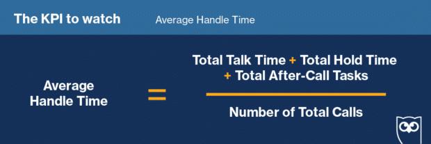 формула для расчета метрики среднего времени обработки