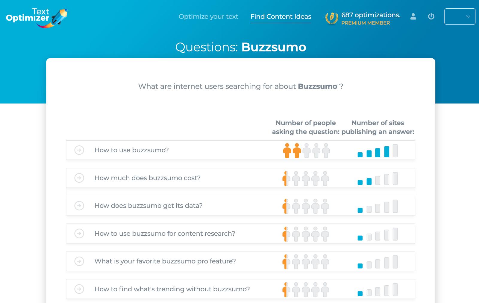 Снимок экрана поискового оптимизатора текста для Buzzsumo.