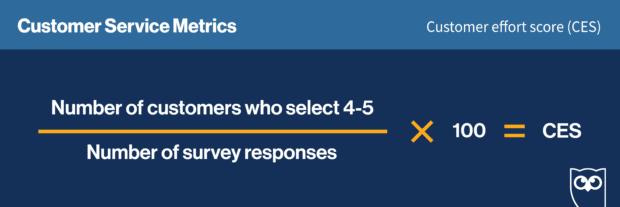 оценка усилий клиентов
