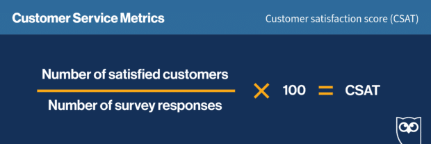 Оценка удовлетворенности клиентов