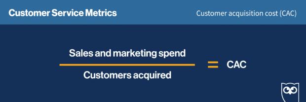 Метрики обслуживания клиентов: стоимость привлечения клиента
