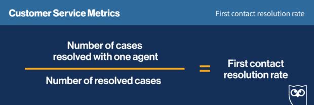 Показатели обслуживания клиентов: первый контакт уровень разрешения
