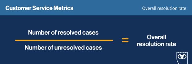 Показатели обслуживания клиентов : общий коэффициент разрешения