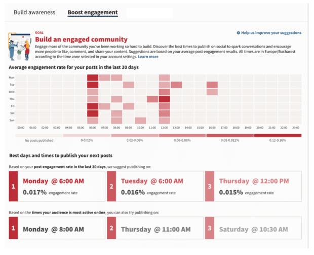 Функция Hootsuite лучшее время для публикации