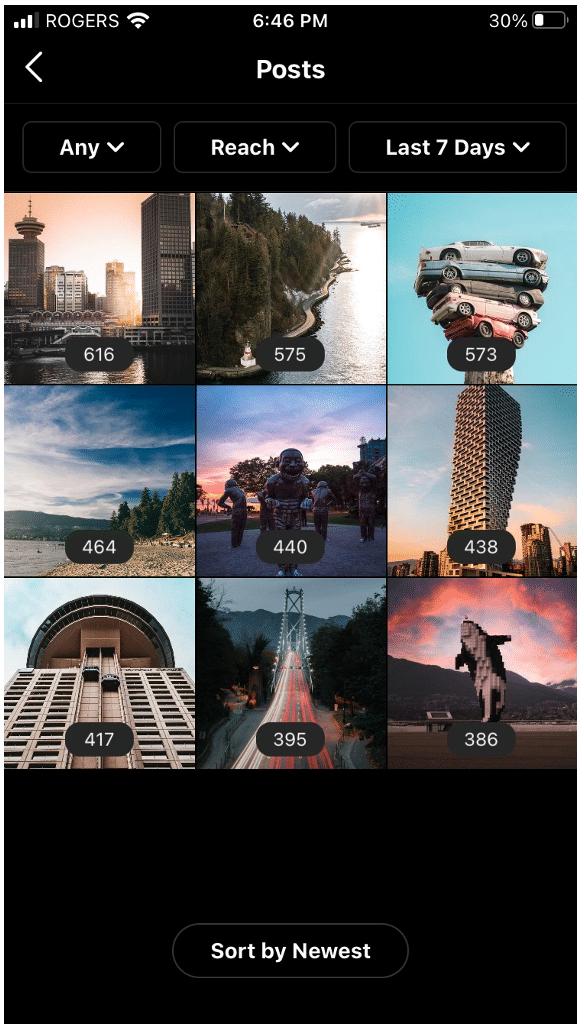 охват для каждое сообщение в Instagram за последнюю неделю