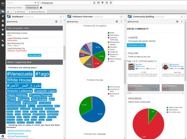 Панель мониторинга социальных сетей Tweepsmap